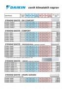 Cenik-DAIKIN-klimatske-naprave