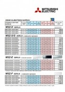 Cenik-Mitsubishi-MSZ klimatske naprave 2016